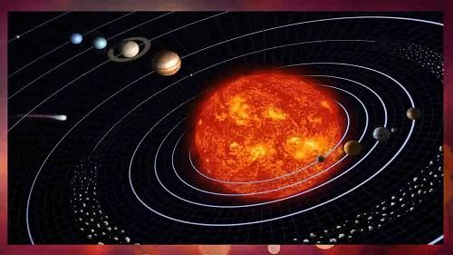 Hệ mặt trời. Ảnh youtube